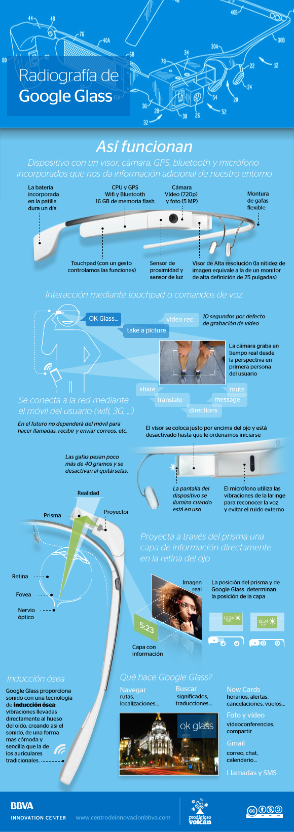 google_glass_infographic.png