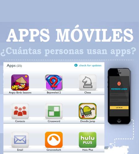 Infografia Aplicaciones Moviles Cover