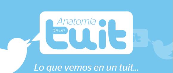 Vida Digital Anatomia de un Tuit 02