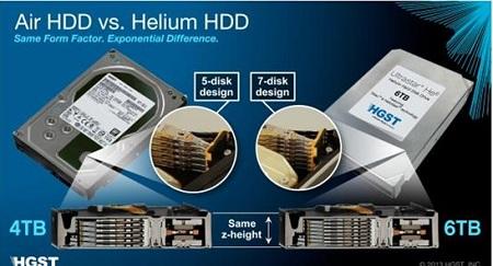 helium-hgst-hard-drive hi