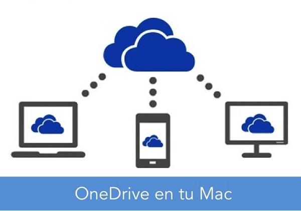 ONEDRIVE-EN-MAC