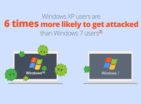 windows-xp-hacked-avast-100250879-orig