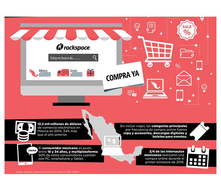 Rackspace e-commerce