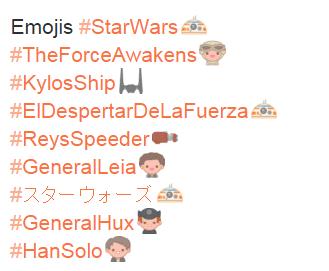 emojis Star Wars