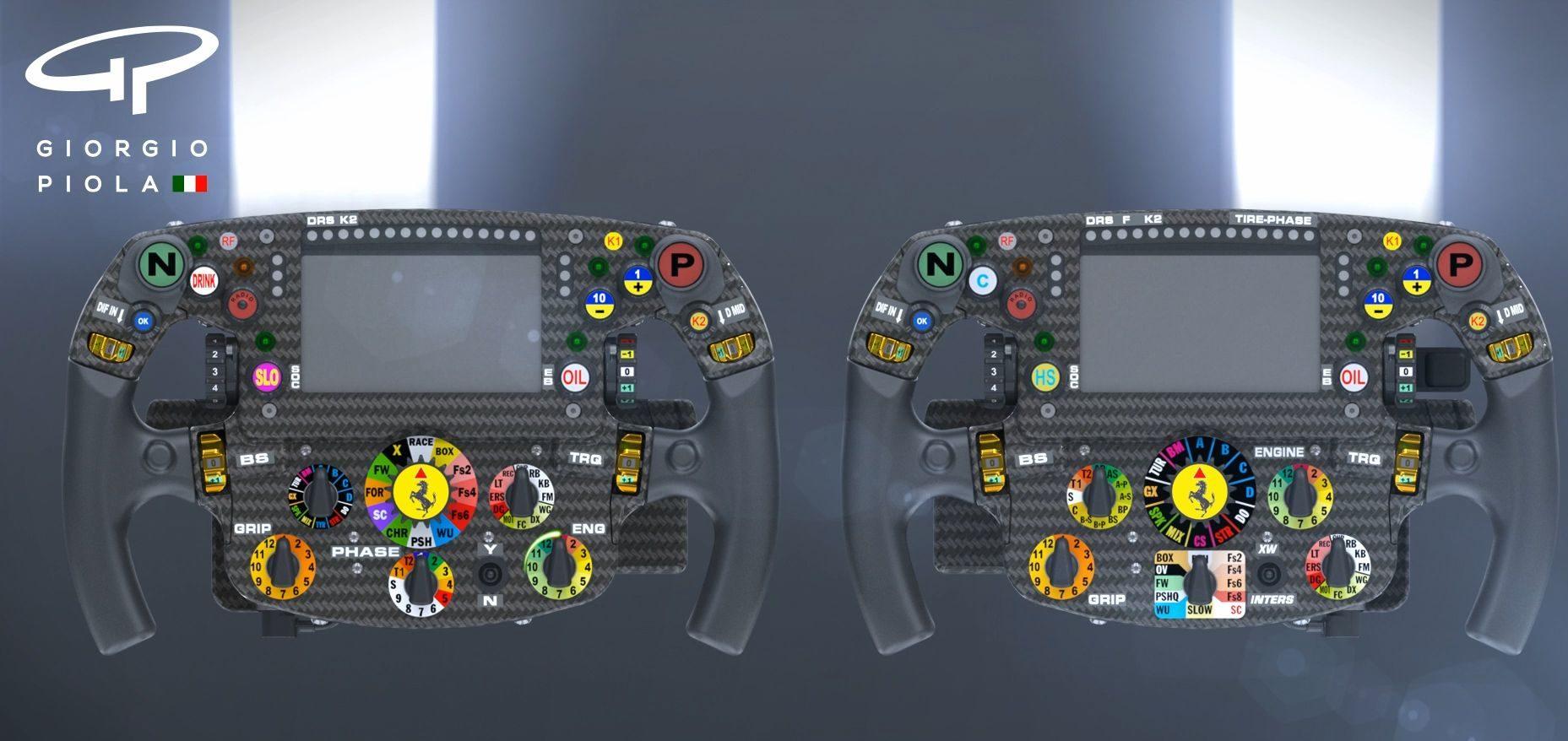 Tecnología y Formula Uno