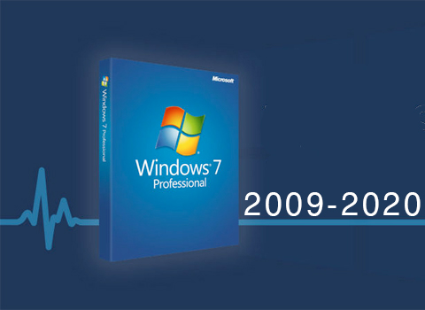 Despídete de Windows 7 en 2020